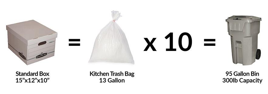 Sierra Shred Standard Box Trash Bag 95g Bin