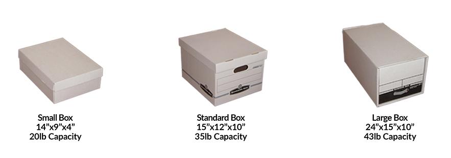 Sierra Shred Box Examples